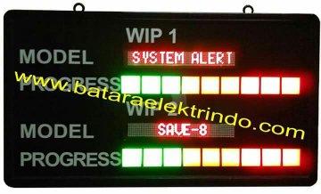 Jual Andon Display System di Sidoarjo Paling Canggih